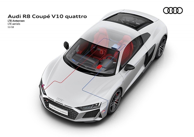 Antennen Audi R8