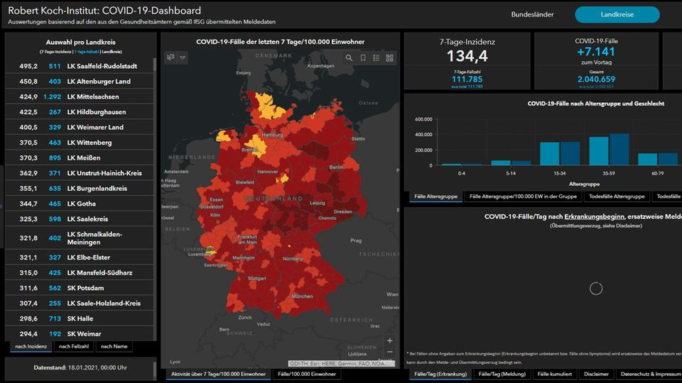 Das Coronavirus-Dashboard des Robert-Koch-Instituts am Montagmorgen