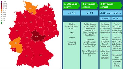Links ist eine Deutschlandkarte mit den Bundesländern in unterschiedlichen Rot-Tönen, rechts einer Grafik mit Öffnungsschritten