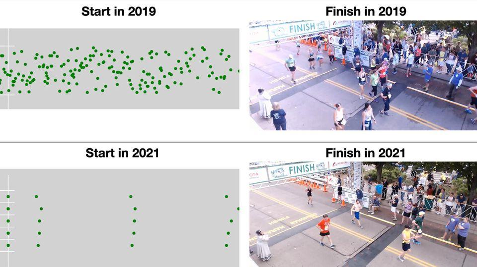 Die Verschiebung der Startwellen bei einem Marathon.