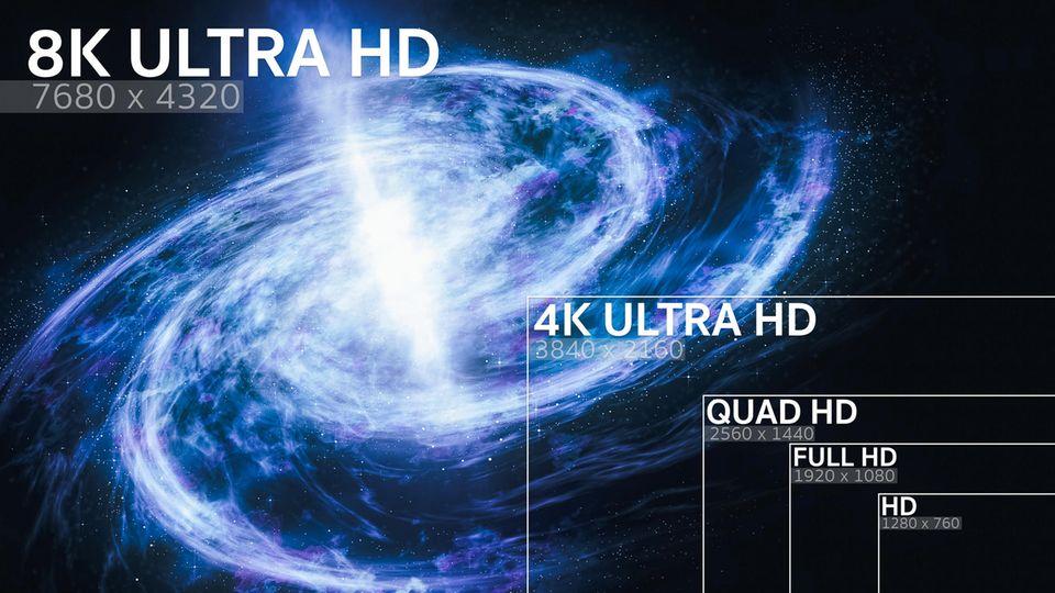 4K UHD Unterschied: Jede Auflösung hat ihre Bezeichnung.