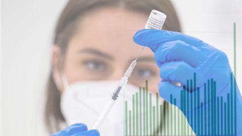 Deutschland holt auf beim Impfen – aber diese Bundesländer hinken (noch) hinterher