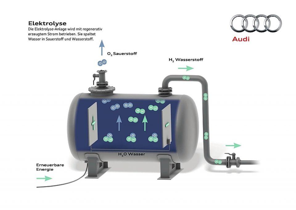 Synthetischer Kraftstoff