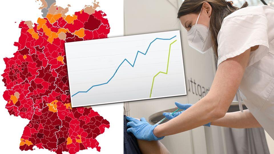 Links zeigt eine Deutschland-Karte die Corona-Lage in den Landkreisen durch Rot-Töne, rechts ziehen zwei Hände eine Spritze auf