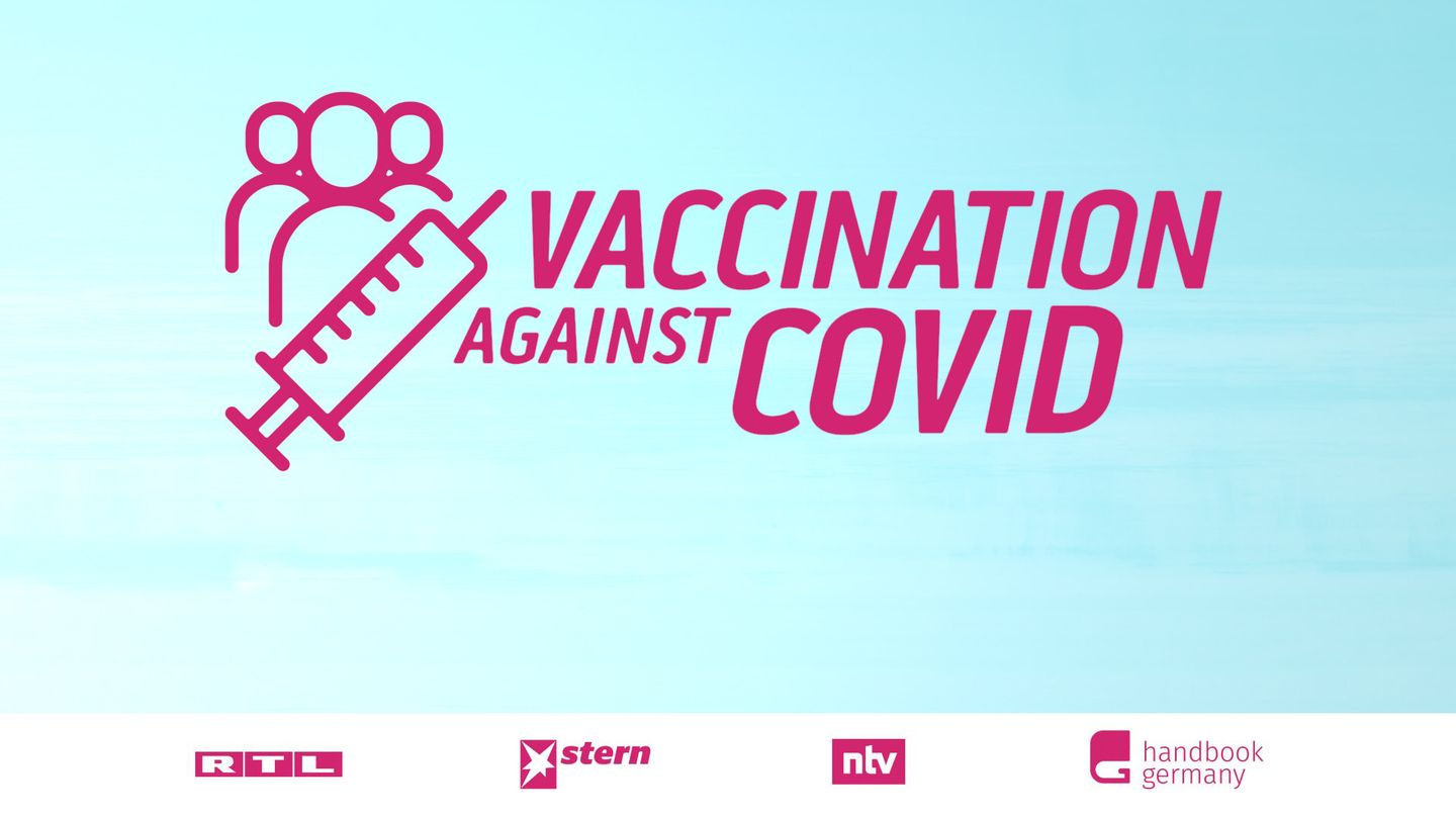 Vaccination Against Covid-19