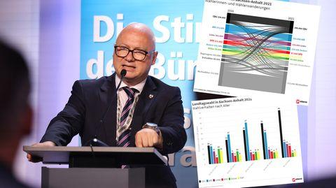 Landtswahl Sachsen-Anhalt 2021: AfD-Spitzenkandidat Oliver Kirchner