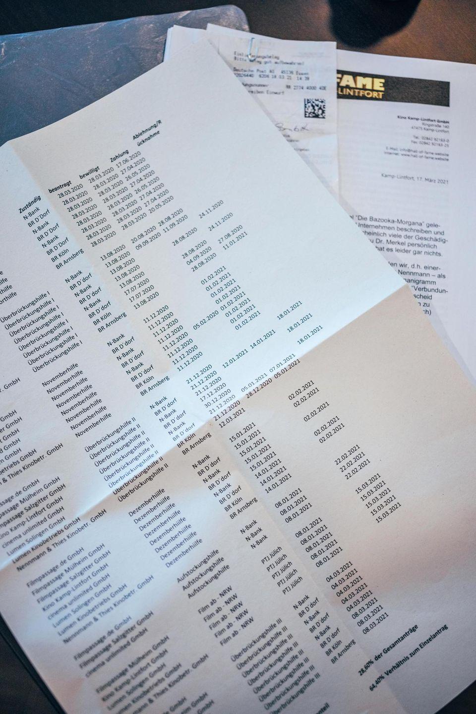Unterlagen, Anträge, Klageschriften: aber lange Zeit kein Zahlungseingang vom Amt