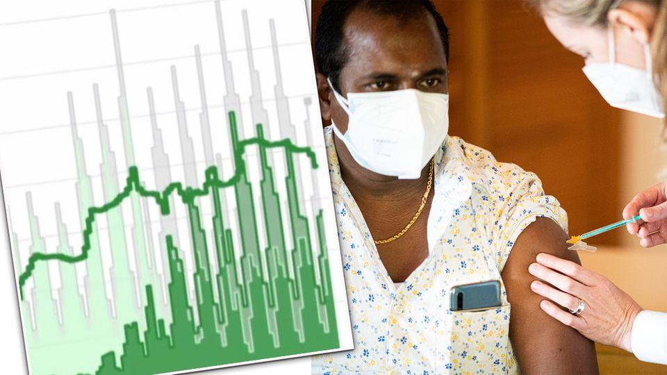 Hinweise aus Studien: Alte Menschen reagieren schwächer auf Corona-Impfstoff – wohl auch weitere Patientengruppen betroffen