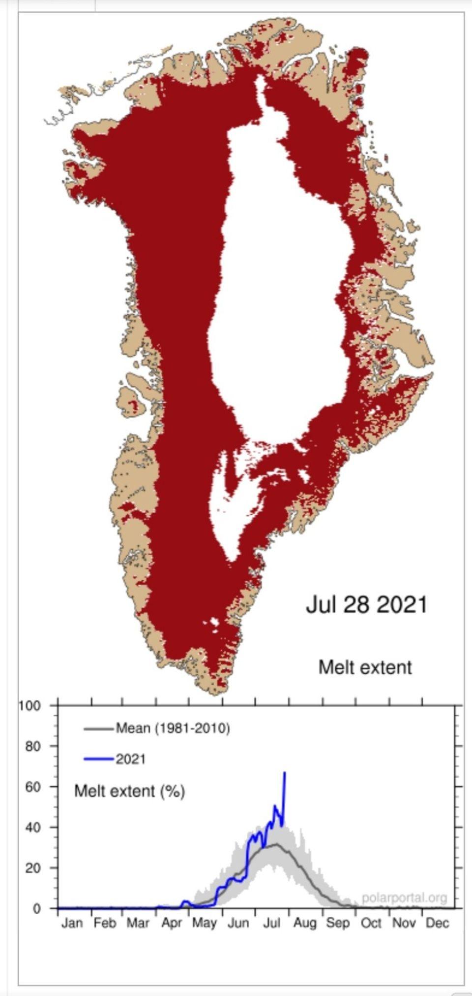 Messbild Eisbedeckung Grönland