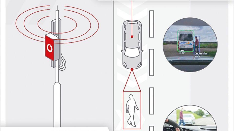 Ein stabiles 5G-Netz erhöht die Sicherheit im Straßenverkehr