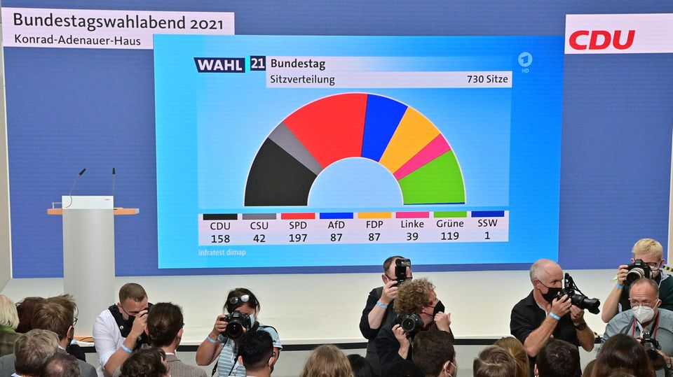Unterstützer der CDU schauen auf die erstePrognosen zum Ausgang der Bundestagswahl auf der Wahlparty ihrer Partei im Konrad-Adenauer-Haus