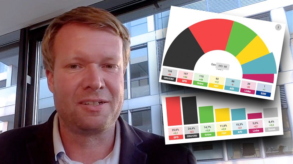 Bundestagswahl: Thomas Steinmann zur den ersten Prognosen