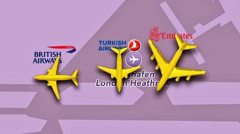 Ein animiertes Bild aus der Vogelperspektive von einem Flughafen, wo mehrere Flugzeuge zu sehen sind.