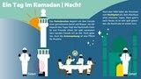 Bei Sonnenuntergang verkünden die Muezzine in islamischen Ländern den Anbruch der Nacht. In Deutschland richten sich die Gläubigen nach TV- und Radiosendern – oder sie nutzen eine App. Und was macht ein Muslim in Schweden, für den es im Sommer nicht dunkel wird? Er richtet sich nach der Zeit eines islamischen Landes – zum Beispiel der Türkei.