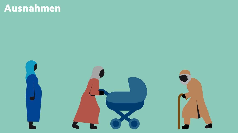 Der Koran sagt: Alte, Kranke, Kinder vor der Pubertät und Reisende müssen nicht fasten, auch Schwangere, menstruierende oder stillende Frauen sind ausgenommen. Wer, auch aus beruflichen Gründen, Fastentage versäumt, kann und sollte sie nachholen.