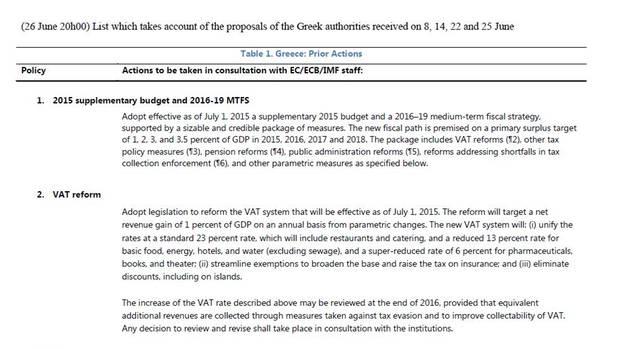 Das Angebot der Gläubiger: Der Aktionsplan über Griechenland-Reformen vom 26.6.15