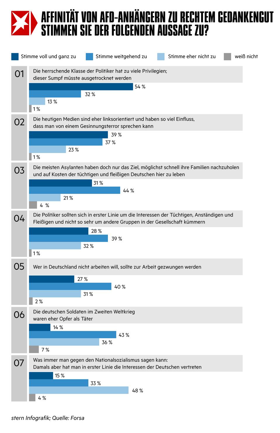 Große Umfrage zur AfD: Wer will Lucke, wer Petry?