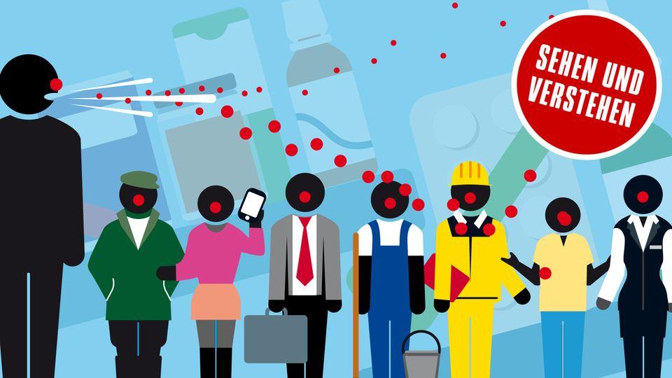 Infografik: Animierte Personen übertragen Krankheitserreger