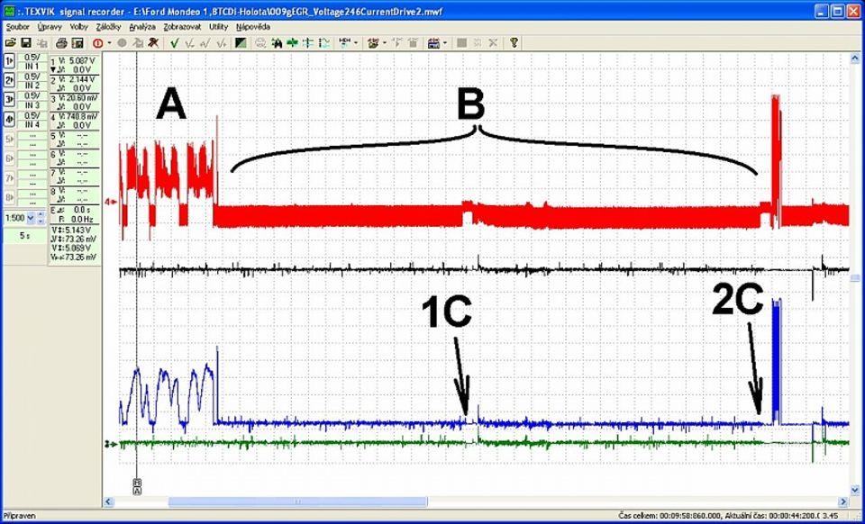 Die Messung eines Ford Mondeo 1.8 TDCi durch FCD zeigt, dass die Abgasrückführung, die auch nach mehreren Zündungen weiterhin ab