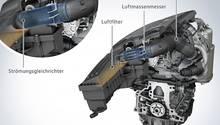 Das ist die Funktionsweise des Stömungsgleichrichters beim 1.6 TDI Motor (EA 189)