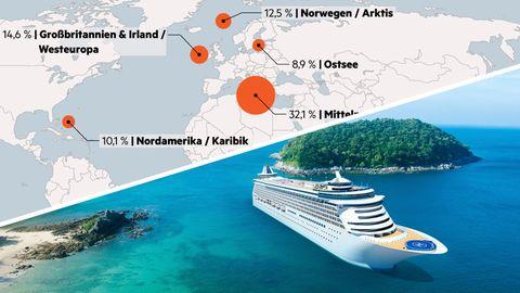 Weltkarte der Kreuzfahrt-Regionen: Das sind die Lieblingsziele deutscher Passagiere
