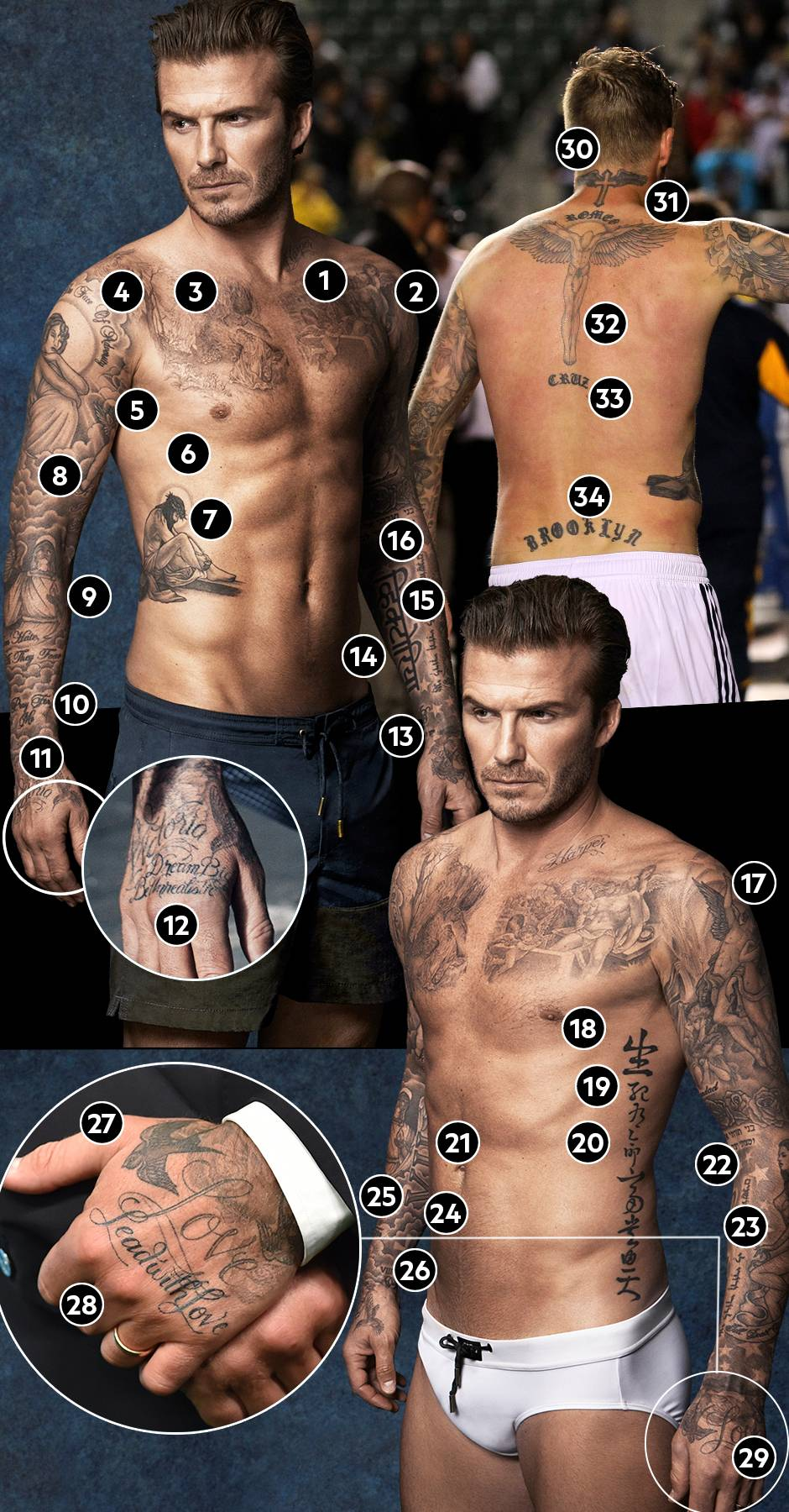 david beckham das bedeuten seine zahlreichen tattoos. Black Bedroom Furniture Sets. Home Design Ideas