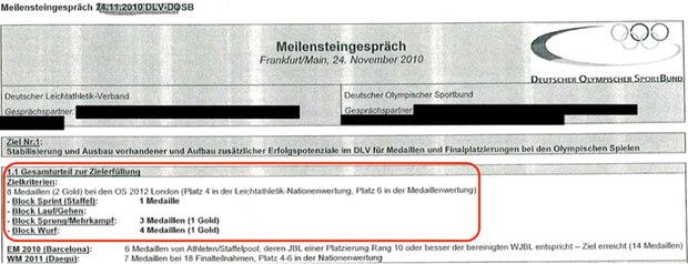 Der Investigativ-Blog: Einmal acht Medaillen, bitte! | STERN.de