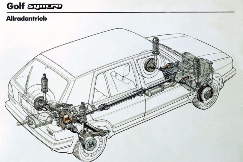 Der VW Golf syncro kam 1986 auf den Markt.