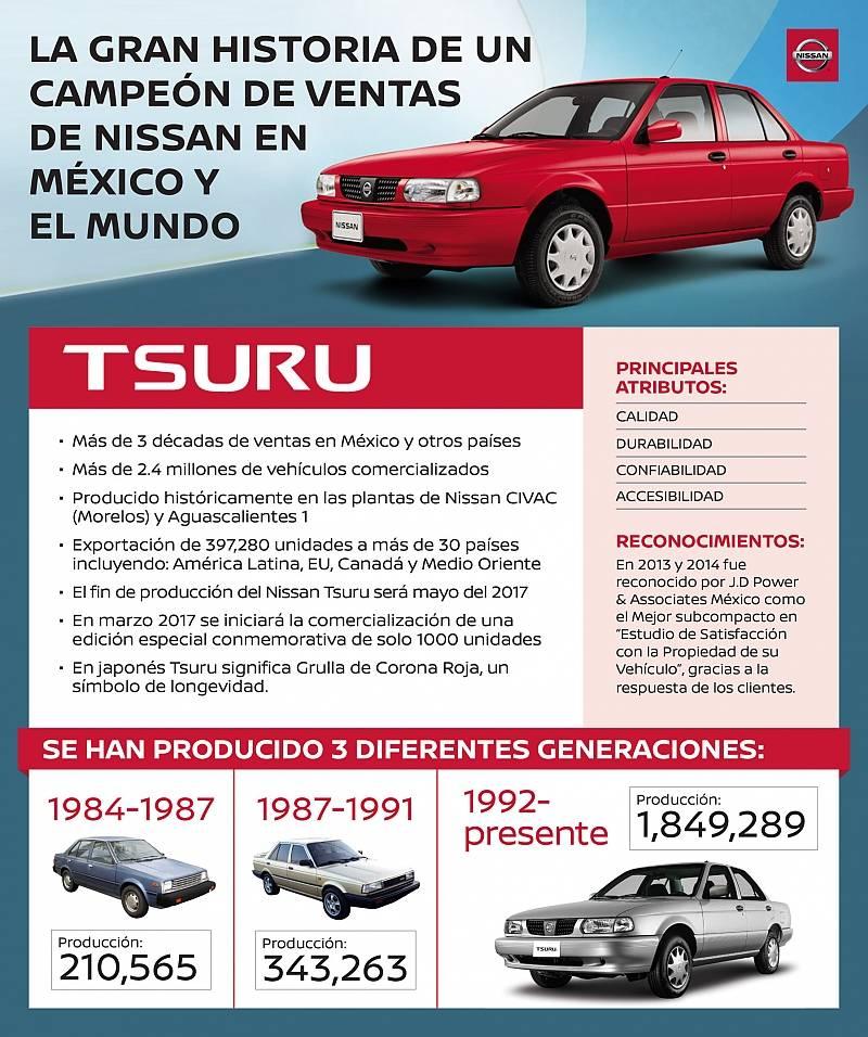 Nissan Tsuru aus Mexiko seit 1984