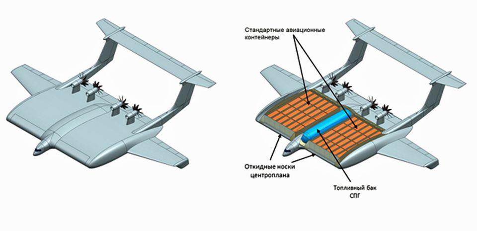 Gigant der Lüfte: Russland will das größte Frachtflugzeug der Welt bauen