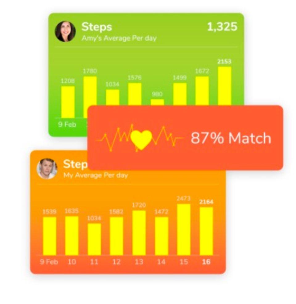Diese Dating-App ist wie gemacht für faule Menschen