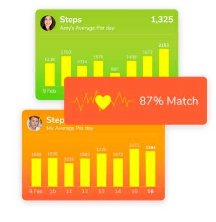 Dating-Website Landing-Page-Vorlage