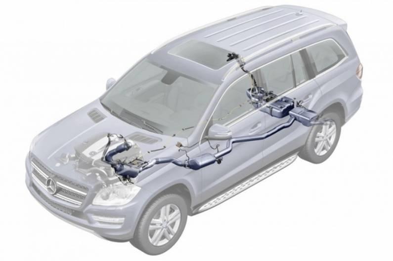 SCR-Abgasanlage im Auto