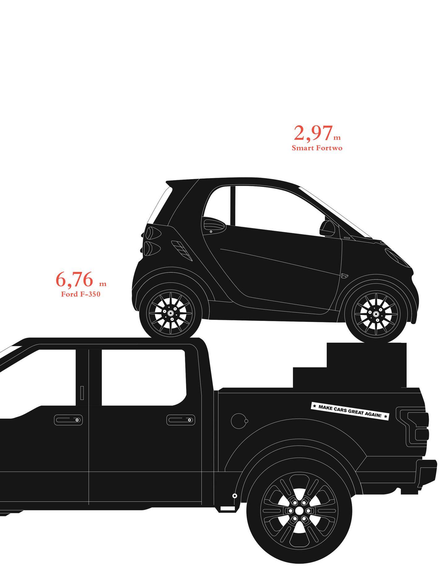 """Ein Smart Fortwo ist so winzig, dass er beinahe auf die Ladefläche des Ford F350 passt. Die Grafiken in """"Size Matters"""" sind nicht nur übersichtlich und machen die Verhältnisse auf Anhieb klar, sie lohnen auch einen zweiten Blick. Immer wieder befinden sich auf den Bildern nette Details - wie der Aufkleber """"Make Cars Great Again!"""" auf dem Ford."""