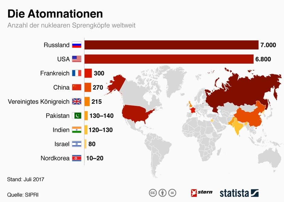 Wie Viele Katholiken Gibt Es Weltweit
