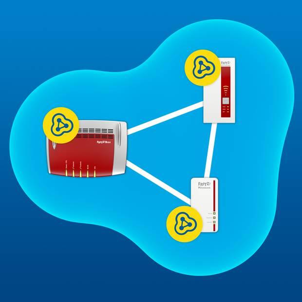 Mehrere Netzwerkgeräte werden verbunden, sodass sie in ständigem Austausch miteinanderstehen