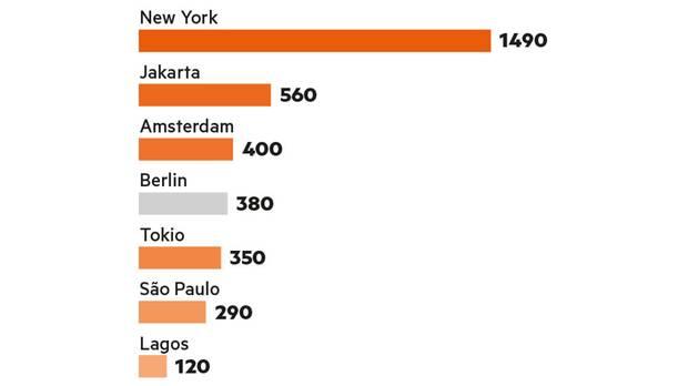 Müllweltmeister: In New York wird der meiste Abfall pro Kopf produziert, so das Ergebnis einer Studie von 2015
