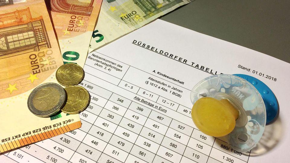 Unterhalt - Unterhaltsrechner - Düsseldorfer Tabelle