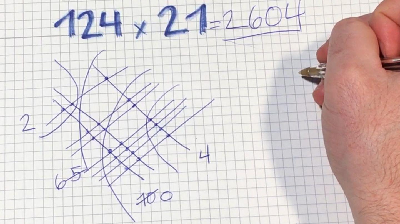 Mathe Trick So lernen japanische Schüler schriftliche Multiplikation