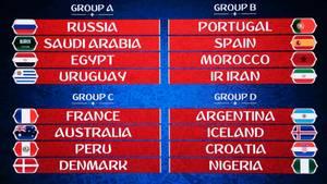 Auslosung der Gruppen für die Vorrunde der Fußball-Weltmeisterschaft 2018 in Russland