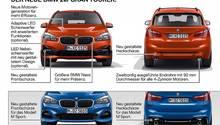BMW 2er Active Tourer / Gran Tourer 2018 - die Unterschiede sind optisch dünn