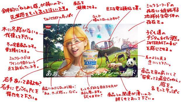 Ein schrillbuntes Werbeplakat mit vielen Anmerkungen am Rand