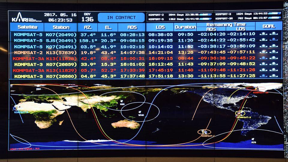 Umlaufbahnen der koreanischen Beobachtungssatelliten: Display im Satellite Operation and Application Center von KARI.