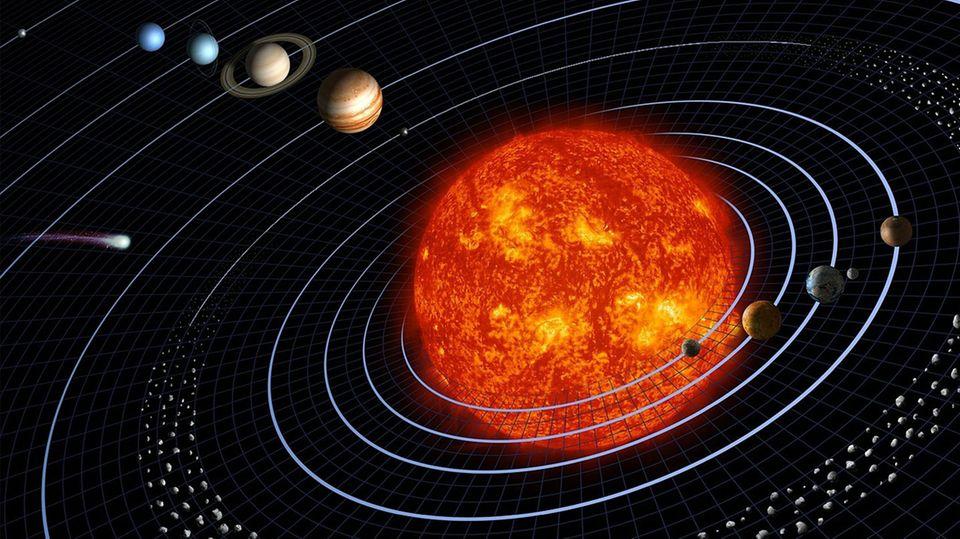 Schematische Abbildung des Sonnensystems mit den Zwergplaneten Ceres und Pluto.