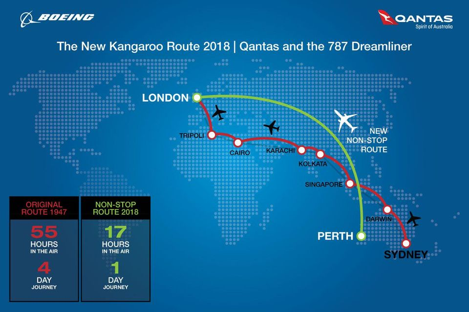 Erstflug Perth-London nonstop: Australien rückt mit Rekordflug näher an Europa