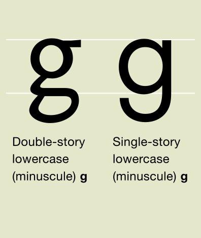 """Die zwei unterschiedlichen Schreibweisen des kleinen Buchstaben """"g"""""""