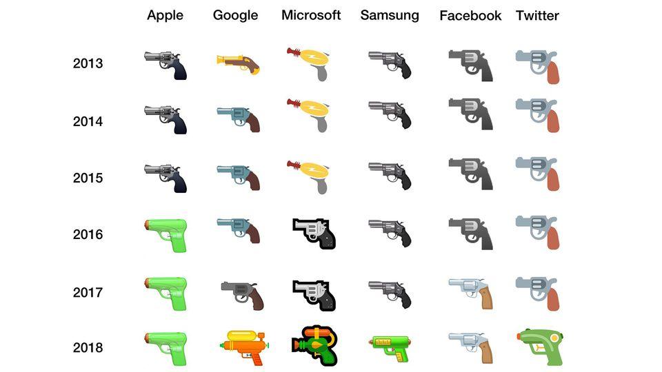 Emoji Pistole Apple Whatsapp Microsoft Google Facebook