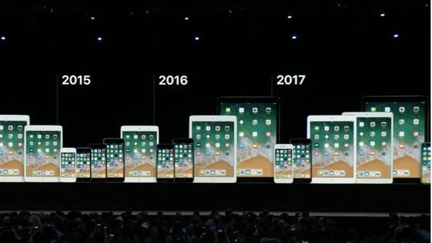 Apple iOS 12 Welche Geräte