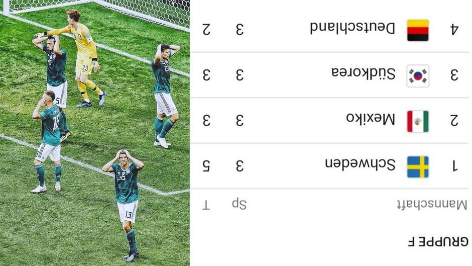 Spieler der Deutschen Nationalmannschaft und Spielergebnisse der Gruppe F