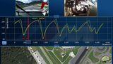 Die Kurven zeigen den Unterschied der Bremspunkte und der gefahrenen Geschwindigkeit zwischen einem professionellen Rennfahrer u